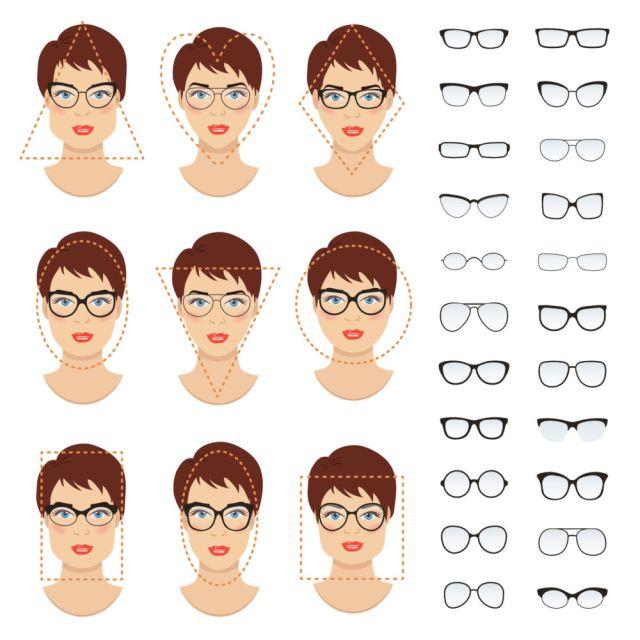 Как подобрать очки для зрения по форме лица  552459b4e84d0