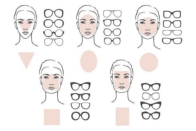 кому подойдут круглые очки по форме лица