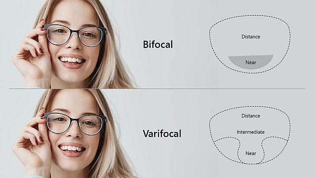 варифокальные очки