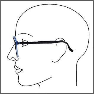 Как согнуть очки