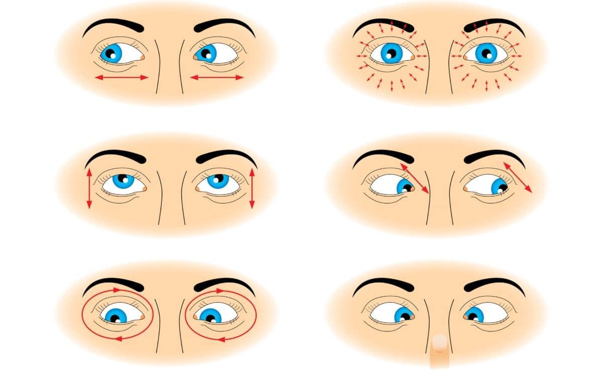 Как улучшить зрение упражнения